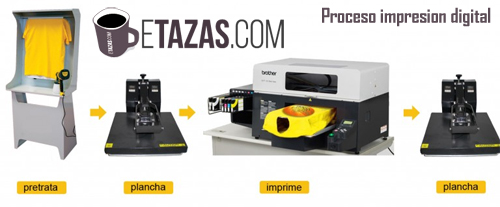 Impresión digital a todo color en camisetas,bolsas,polos,etc..